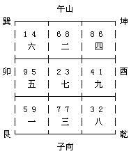 苏州风水大师龙德上海风水案例:吴总住宅