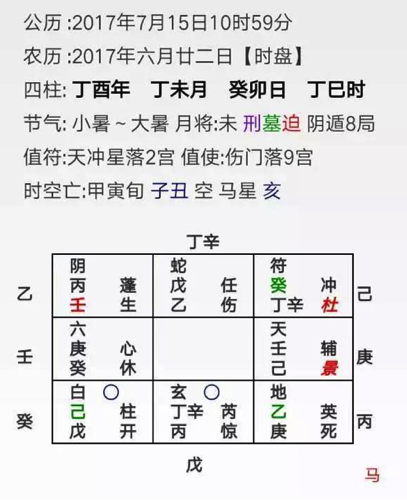 江苏风水大师奇门遁甲案例分享